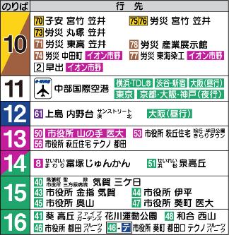 遠 鉄 バス 時刻 表 バス時刻表 - sentetsu.biz-web.jp